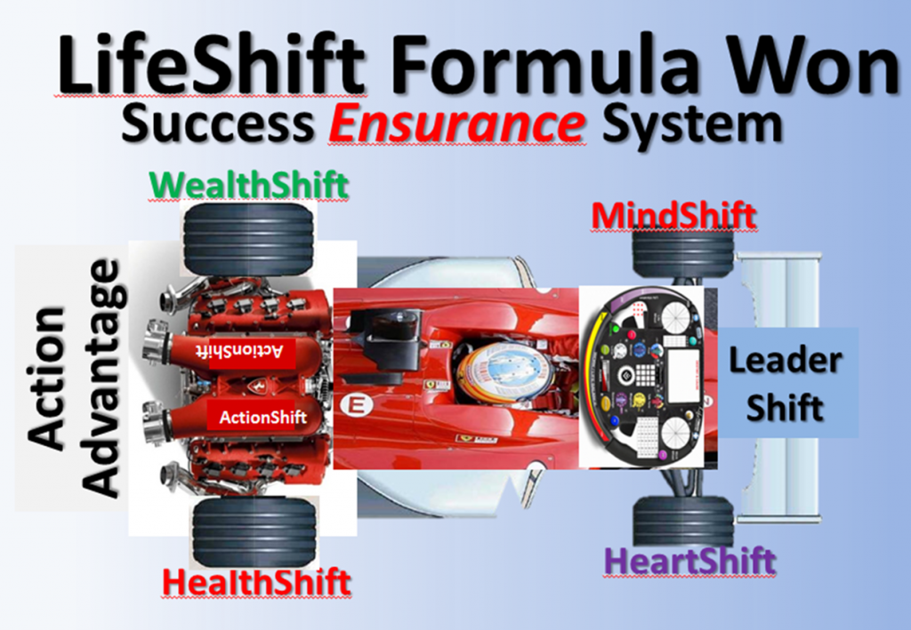 LifeShift formula Won Success Ensurance